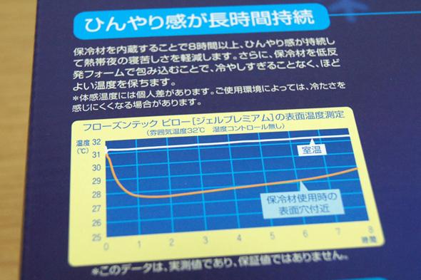 冷却効果のグラフ