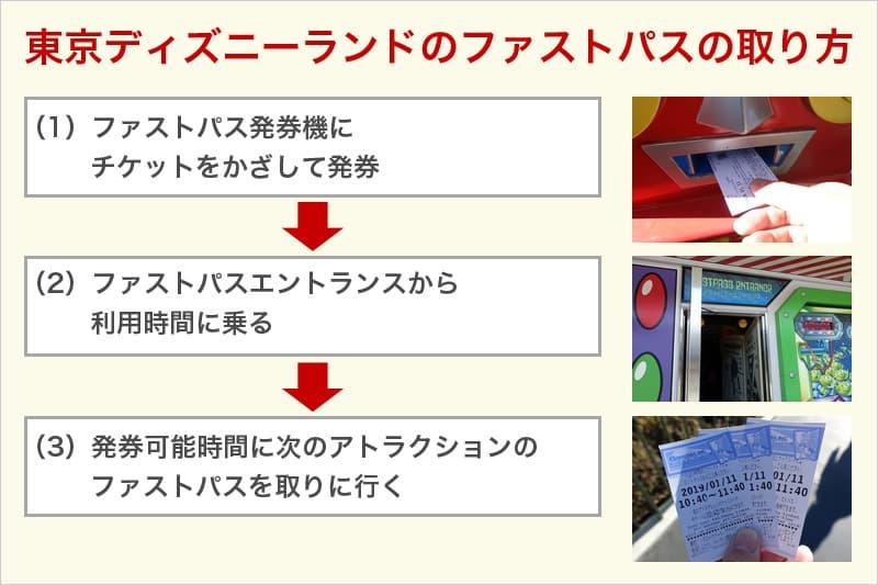 東京ディズニーランドのファストパスの取り方