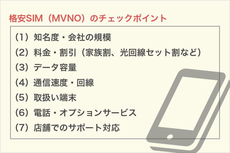 格安SIM(MVNO)のチェックポイント1知名度・会社の規模 2料金・割引(家族割、光回線セット割など)、3データ容量、4通信速度・回線、5取扱い端末、6電話・オプションサービス、7店舗でのサポート対応