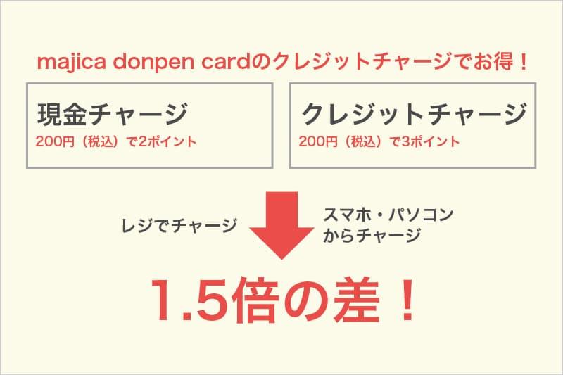 majica donpen cardのクレジットチャージでお得