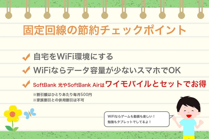 固定回線の節約チェックポイント 自宅をWiFi環境にする WiFiならデータ容量が少ないスマホでOK SoftBank 光やSoftBank Airはワイモバイルとセットでお得